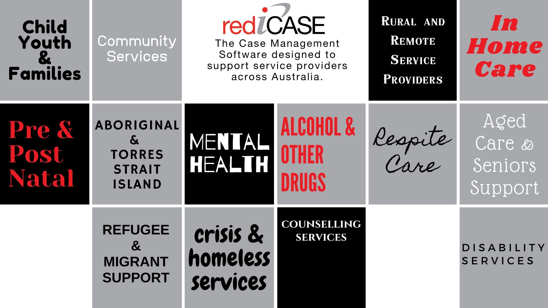 rediCASE works for varied and different organisations across Australia.